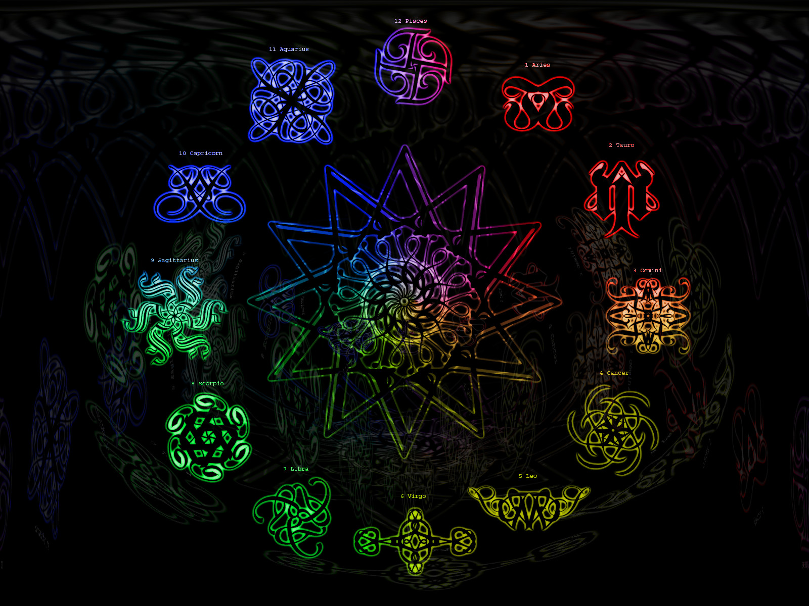 colorful zodiac signs computer wallpaper 61293