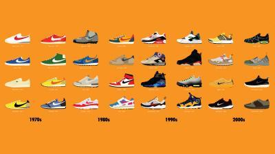 Nike Sneaker Computer Wallpaper 62480