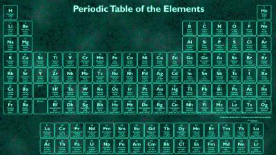 Glow In The Dark Widescreen Periodic Table Wallpaper 64907
