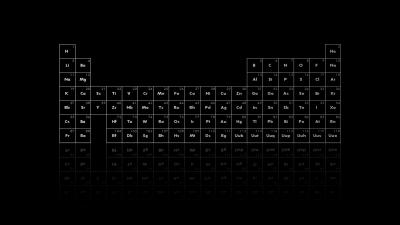 Periodic Table Photos Wallpaper 64906