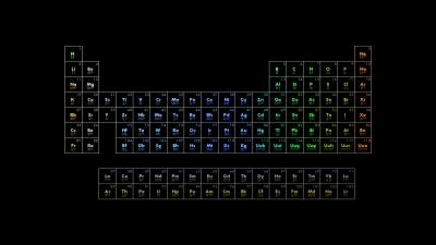 Periodic Table Wallpaper Background 64905